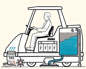 Схемы поломоечных машин
